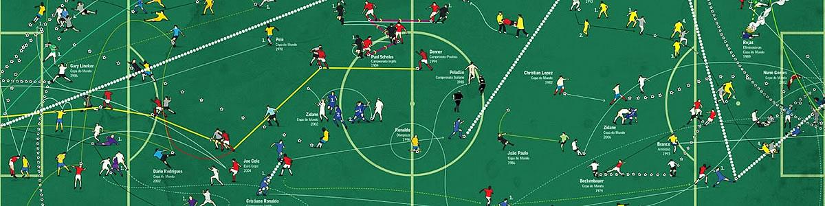Curso de Análisis de la Competición Futbolística
