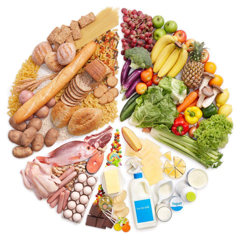 Guías alimentarias basadas en alimentos… ¿son realmente útiles para educar a la población?