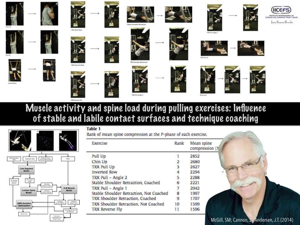 Actividad muscular y carga sobre columna vertebral durante ejercicios de tracción