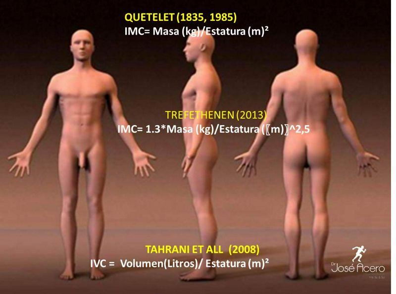 Nuevas alternativas  en la interpretación del índice de masa corporal (IMC)