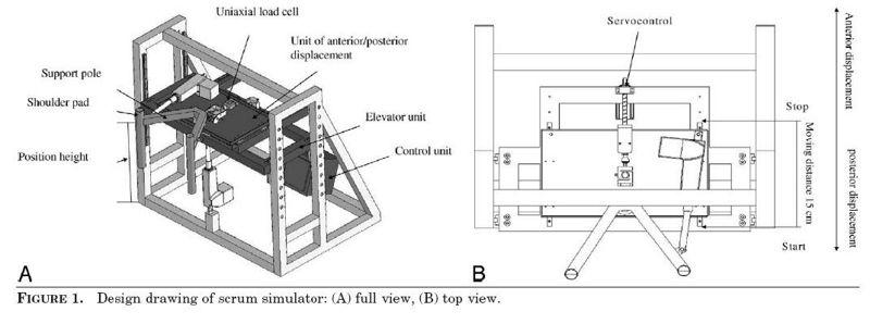 Postura en el scrum y producción de fuerza máxima de empuje