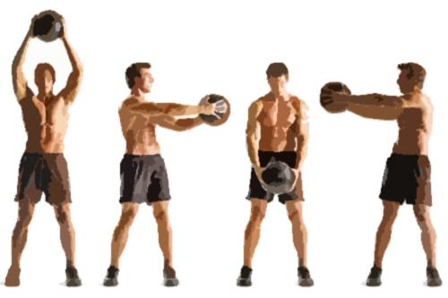 Trabajo de Fuerza en los Patrones de movimientos en los gestos deportivos.