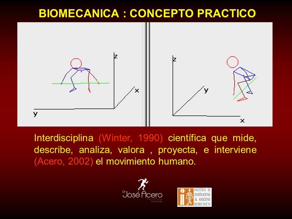 La Biomecánica: Concepto integral y su contexto practico