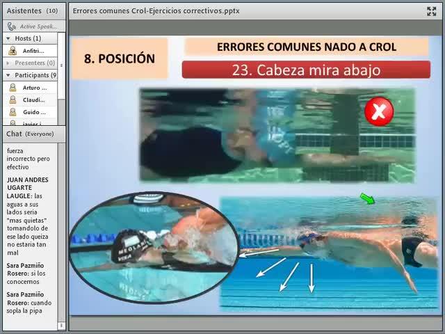 Fragmento Conferencia: posicionamiento del cuerpo en Crol