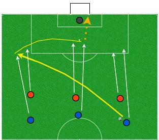 Ejercicios Físico - Técnicos para desarrollo de la Velocidad en Fútbol