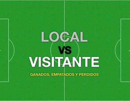 PARTE 1: Análisis resultados de Local y Visitante en Fútbol Argentino 2010-2013 - Resultado