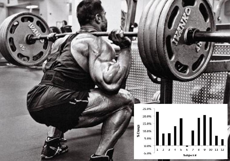 El volumen de entrenamiento, no la frecuencia, es indicativo de las adaptaciones de la fuerza máxima al entrenamiento de la fuerza