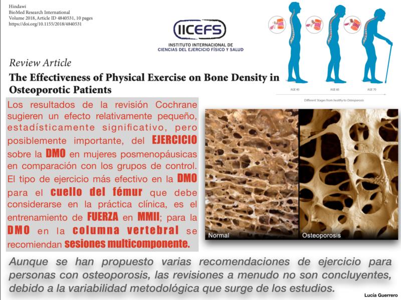 Consideraciones del Ejercicio Físico en la Osteoporosis