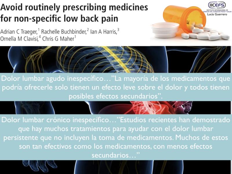 Medicamentos y Dolor Lumbar: ¿qué necesitas saber?