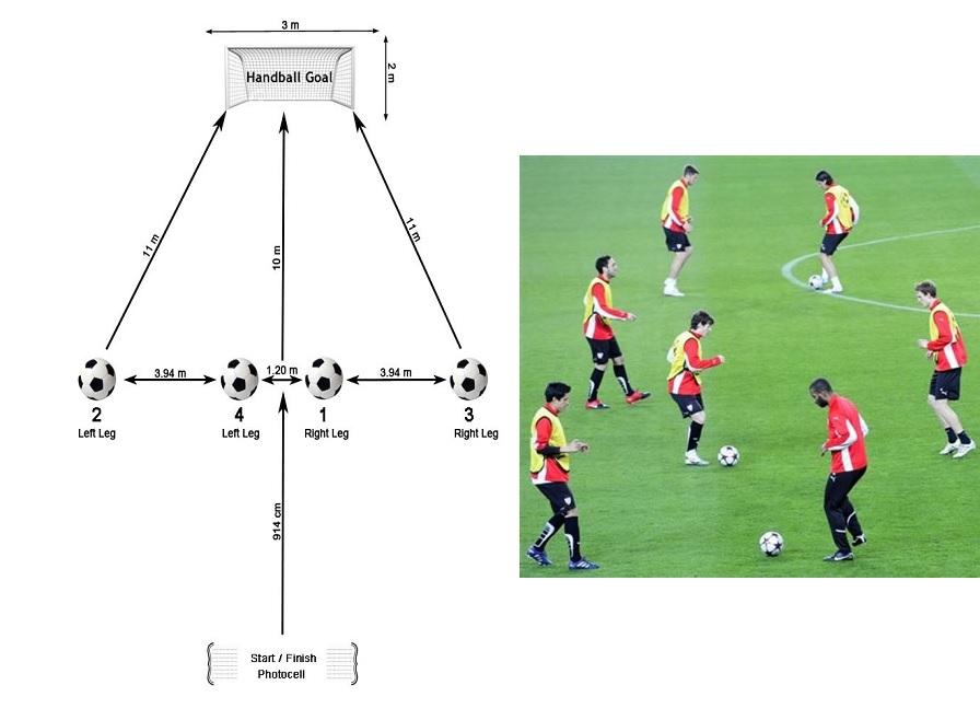 La confiabilidad y validez de test-retest de tres test de agilidad diferentes para varios deportes de equipo en atletas varones jóvenes