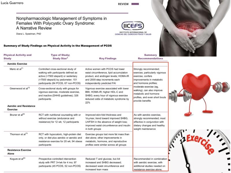 Síndrome del Ovario Poliquístico y modificaciones en el estilo de vida, ¿es posible?