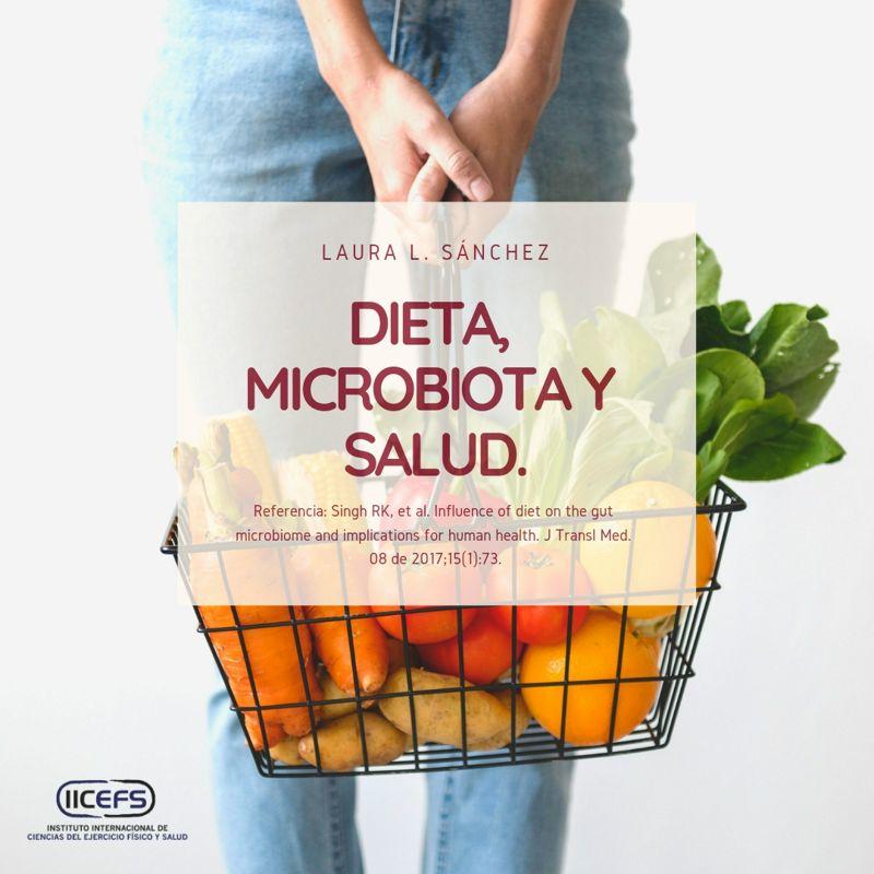 Influencia de la dieta sobre el microbioma intestinal y sus implicaciones en la salud humana