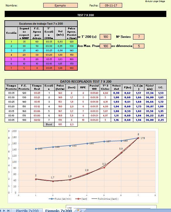 Herramienta Excel para evaluar la resistencia en natación- I :Test 7 ...