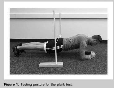 Nuevo método para evaluar la resistencia muscular del 'Core