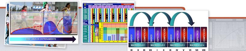 Webinar de la Planificación y la Programación del Entrenamiento Basada en el Modelo DIPER