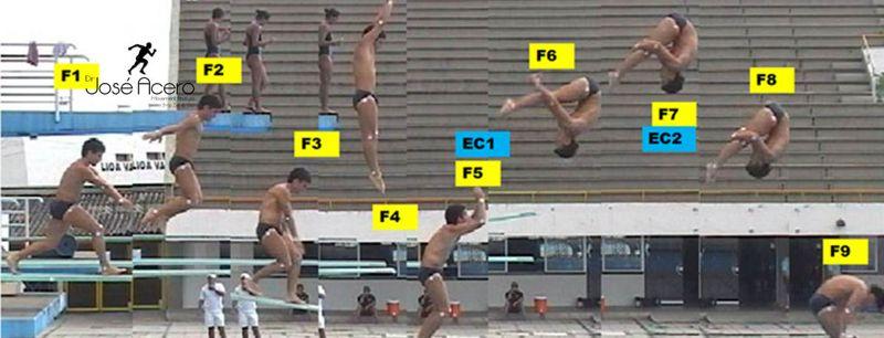 ¿Existe una técnica deportiva ideal ?: Una visión desde la variabilidad en Biomecánica Integral