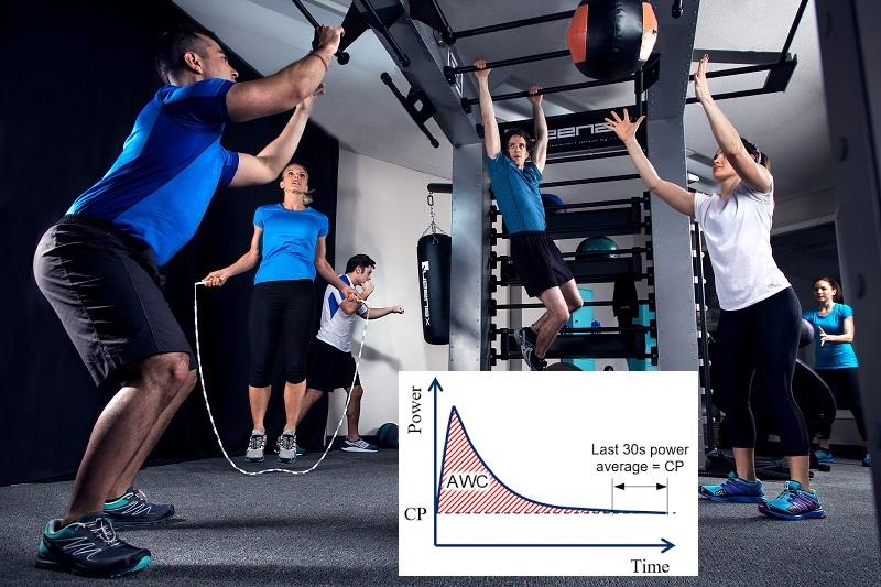 Predecir el consumo máximo de oxígeno mediante un test máximo de 3 minutos en atletas de entrenamiento funcional de alta intensidad