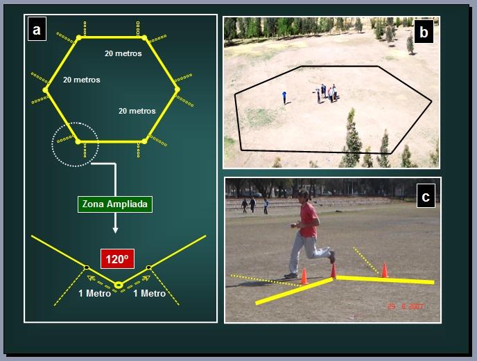 UNCa test: evaluación de la velocidad aeróbica máxima. Parte 1
