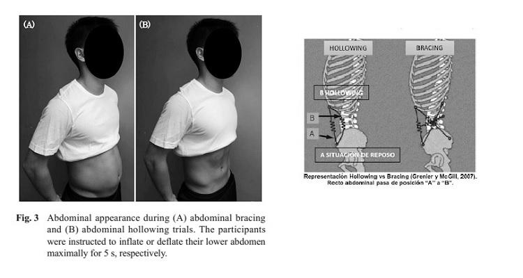 Análisis electromiográfico de los músculos abdominales durante las maniobras de bracing y hollowing abdominal entre seis posiciones diferentes