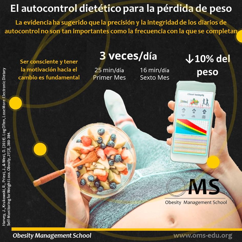 El autocontrol dietético para la pérdida de peso.