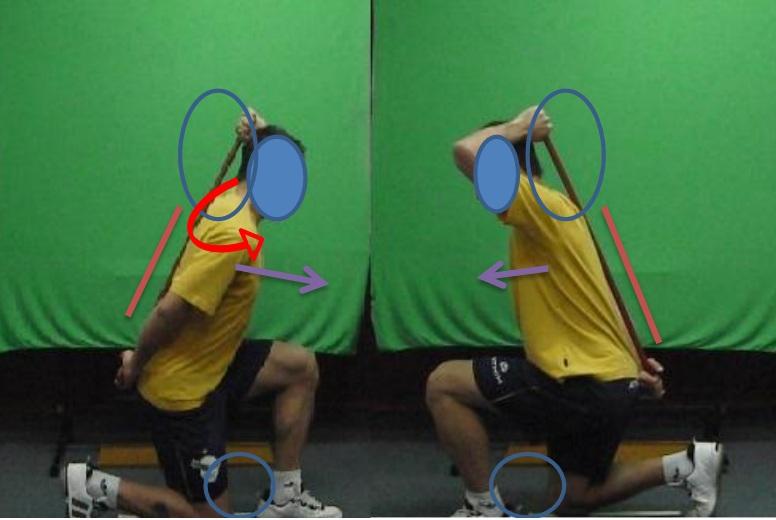 El uso del FMS (Functional Movement Screen) junto con la evaluación postural, como una simple herramienta para detectar riesgo de lesión y desbalances musculares en el voleibol (Parte III)