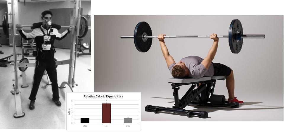 Confiabilidad de métodos para medir el gasto energético durante y después del ejercicio de fuerza