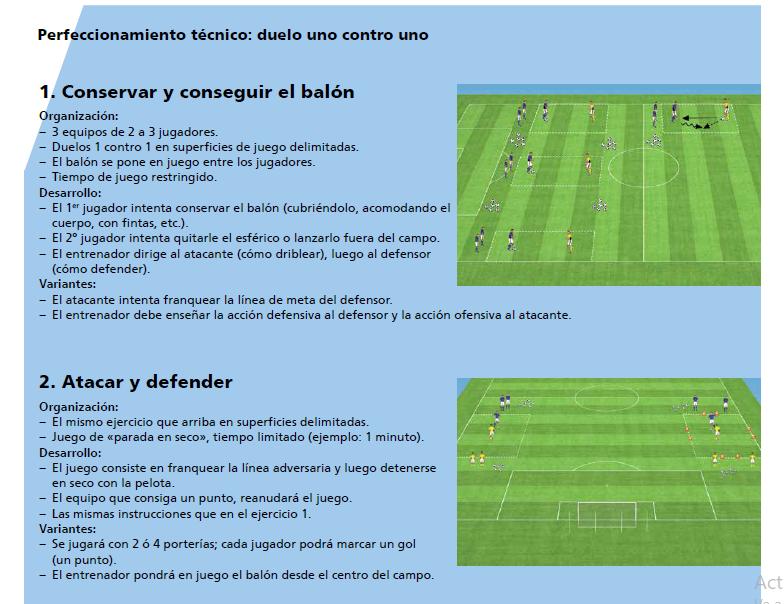 Manual FIFA de Entrenamiento en Fútbol Juvenil