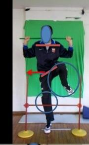 El uso del FMS (Functional Movement Screen) junto con la evaluación postural, como una simple herramienta para detectar riesgo de lesión y desbalances musculares en el voleibol (Parte II)