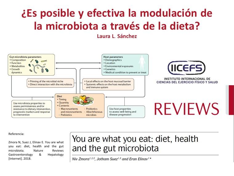 ¿Es posible la modulación de la microbiota a través de la dieta?