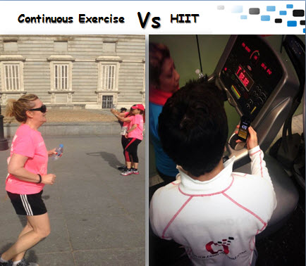 HIIT vs Continuous Exercise