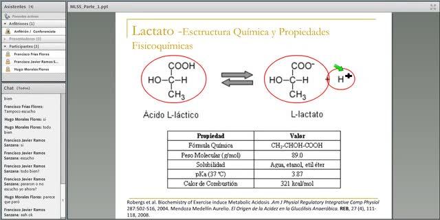 Webinar sobre conceptos básicos relacionados a la valoración de la lactatemia y al metabolismo del lactato.