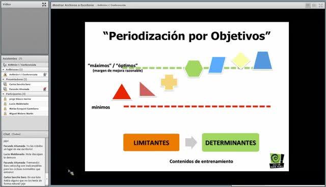 Webinar sobre Periodización por Objetivos