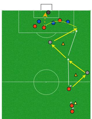 Ejercicios Físico - Técnicos para la mejora de la Pared en Fútbol