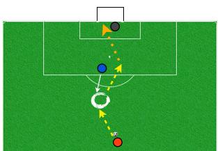 Ejercicios para la enseñanza de el regate / finta en fútbol