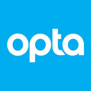 Análisis Copa del Rey Española - 12/13 OPTA