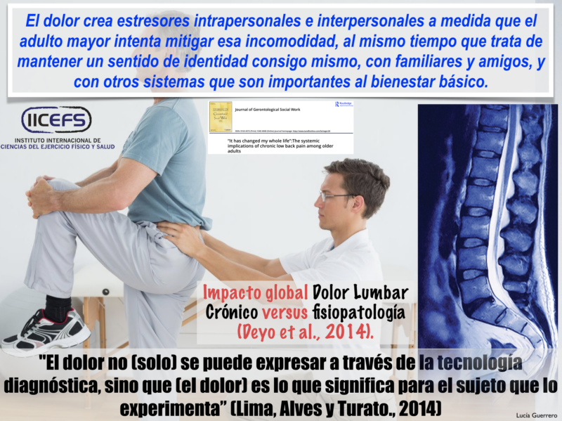 Dolor Lumbar Crónico: comprensión de cómo los Adultos Mayores experimentan esta condición prevalente e incapacitante