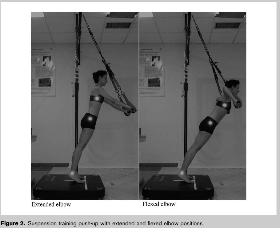 Análisis biomecánico del ejercicio de 'push-up' en suspensión
