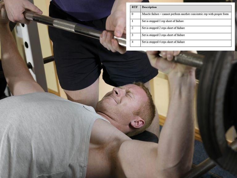 Estimación de repeticiones hasta el fallo para monitorear la intensidad del ejercicio de fuerza: Construyendo un caso de aplicación
