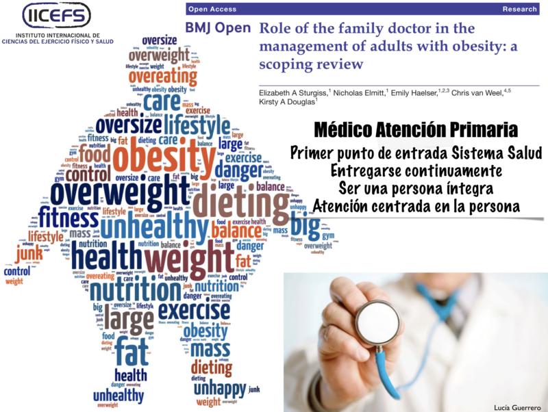 Papel del Médico de Familia en el tratamiento de la Obesidad en la Atención Primaria
