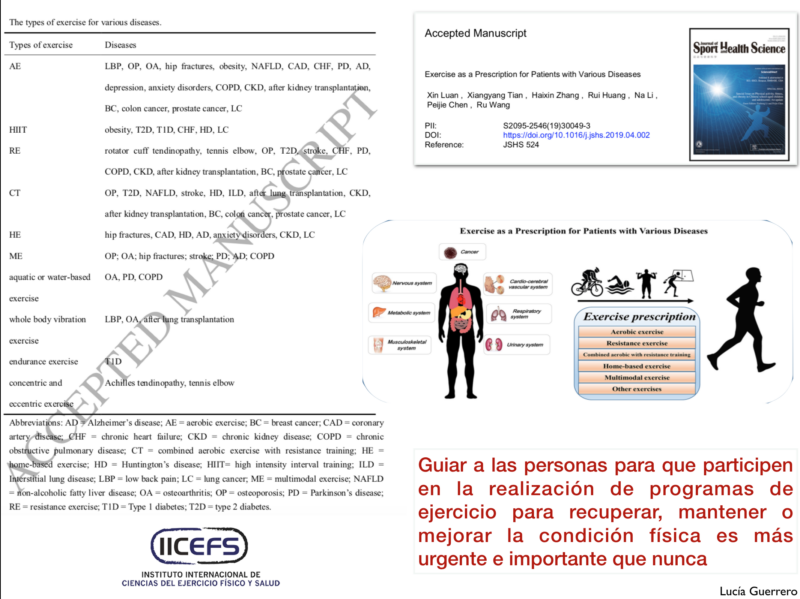 Prescripción de ejercicio físico en las patologías