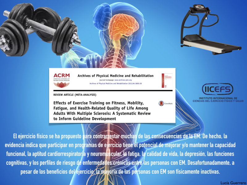 Efectos del ejercicio físico en la condición física y la calidad de vida relacionada con la salud en adultos con esclerosis múltiple
