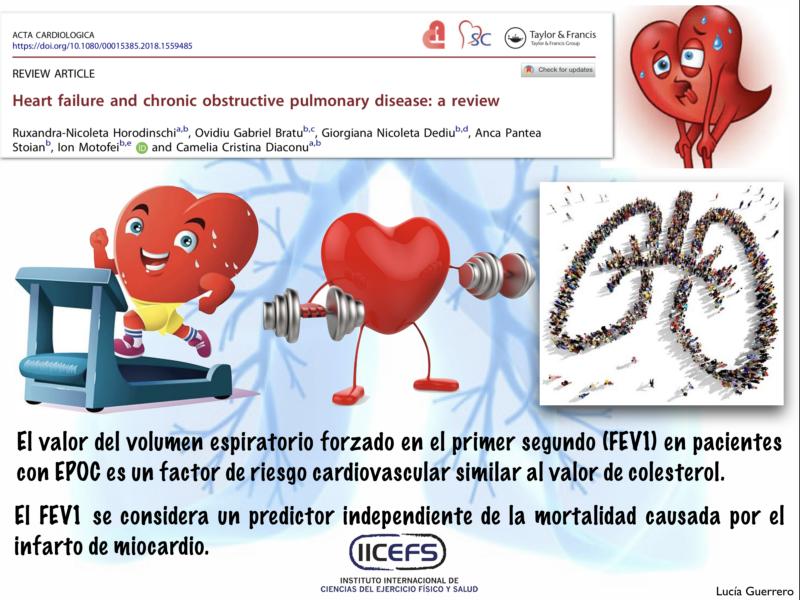 Insuficiencia Cardiaca y Enfermedad Pulmonar Obstructiva Crónica: continuo desafío en el diagnóstico y tratamiento