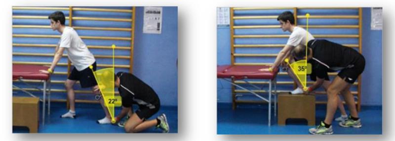 Imagen 15 y 16.- Goniometría del tríceps sural y del sóleo (protocolo ROM Sport, Cejudo).