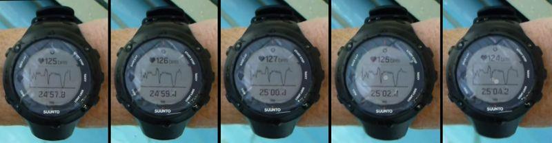 Figura 5: Secuencia de actualización de la FC en un dispositivo Suunto Ambit 3 + Banda Smart Sensor al finalizar un intervalo de entrenamiento