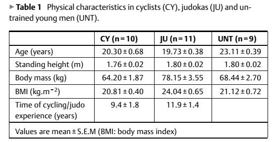 metabolismo del paracetamol métodos de mejora