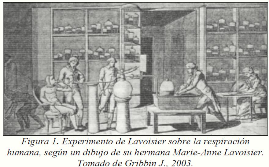 Experimento de Lavoiseir