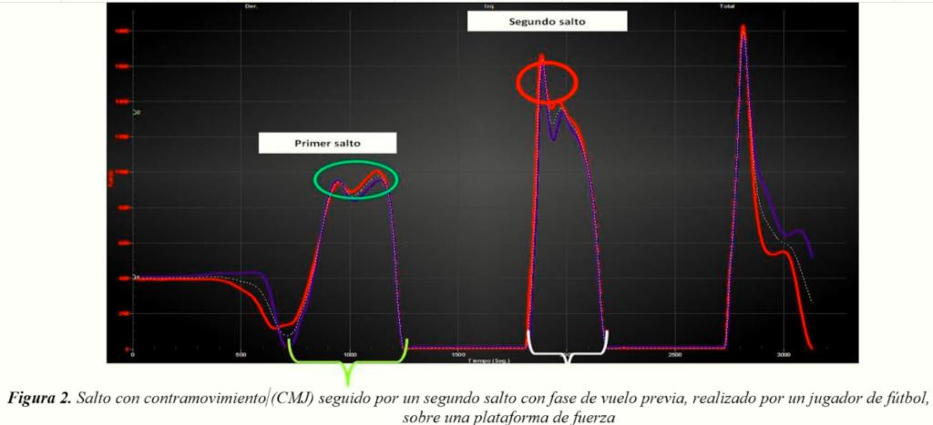 PlataformaDeFuerzaSalto