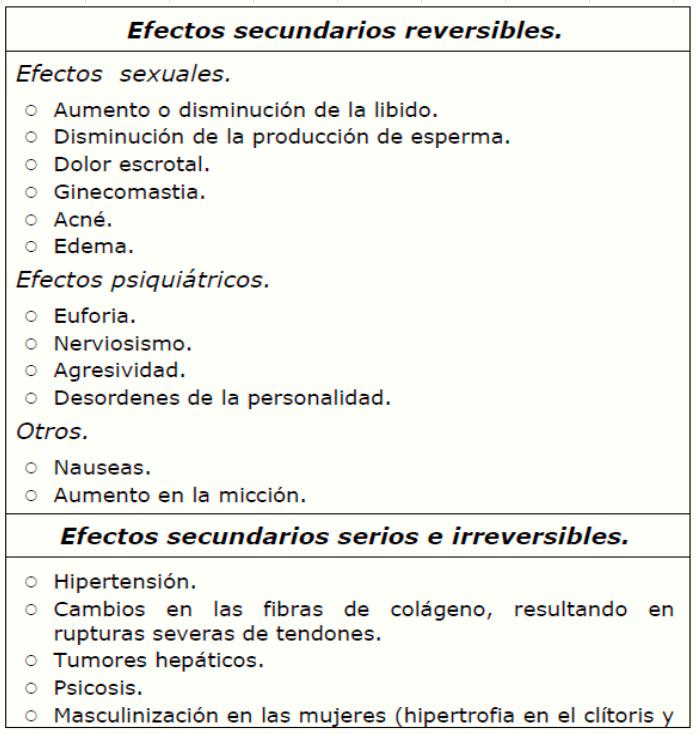 EfectosSecundariosAnabolicos